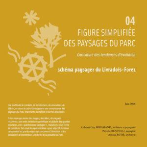 Couverture Schéma paysager du Livradois-Forez - Livre 4