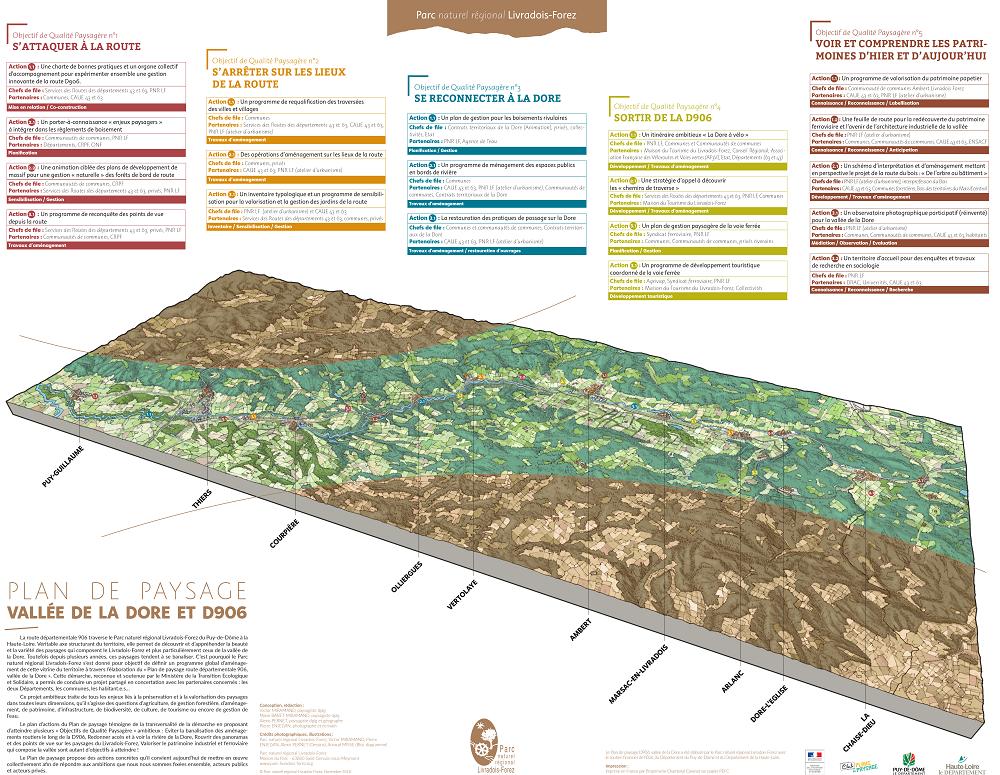 Affiche de synthèse du Plan de Paysage D906 et vallée de Dore